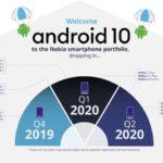 有傳Google 於9月3日釋出 Android 10